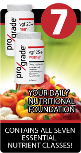 prograde nutrition your daily nutritional foundation